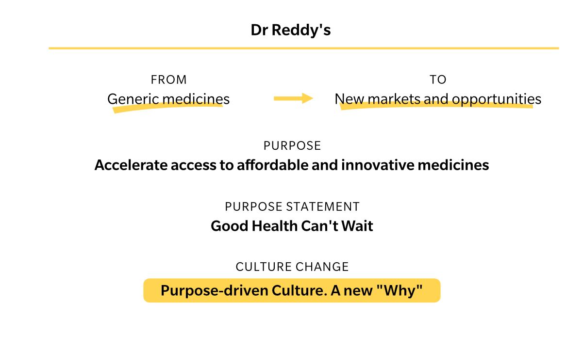 3 ROHEI Culture Change Dr Reddy's