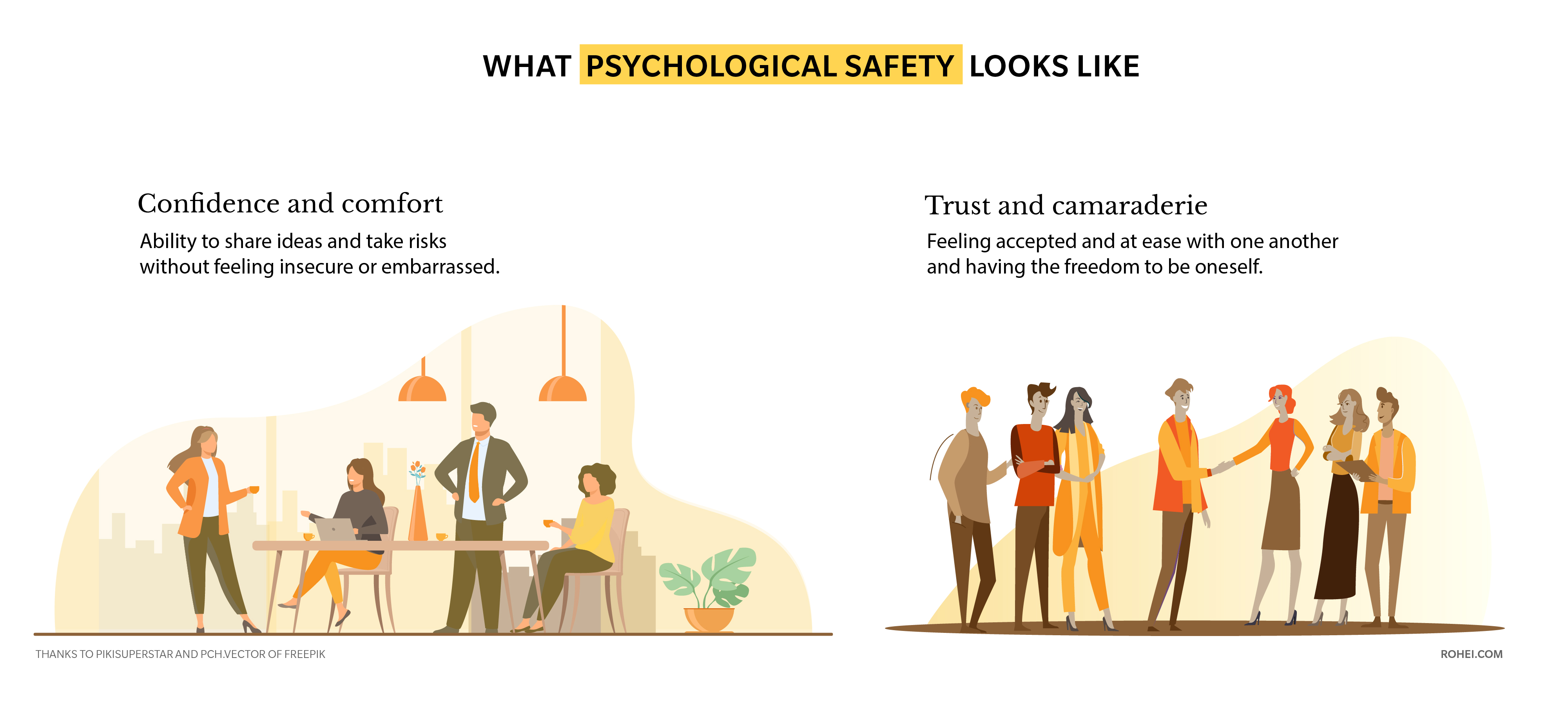 CB Blog ROHEI What Psychological Safety Looks Like