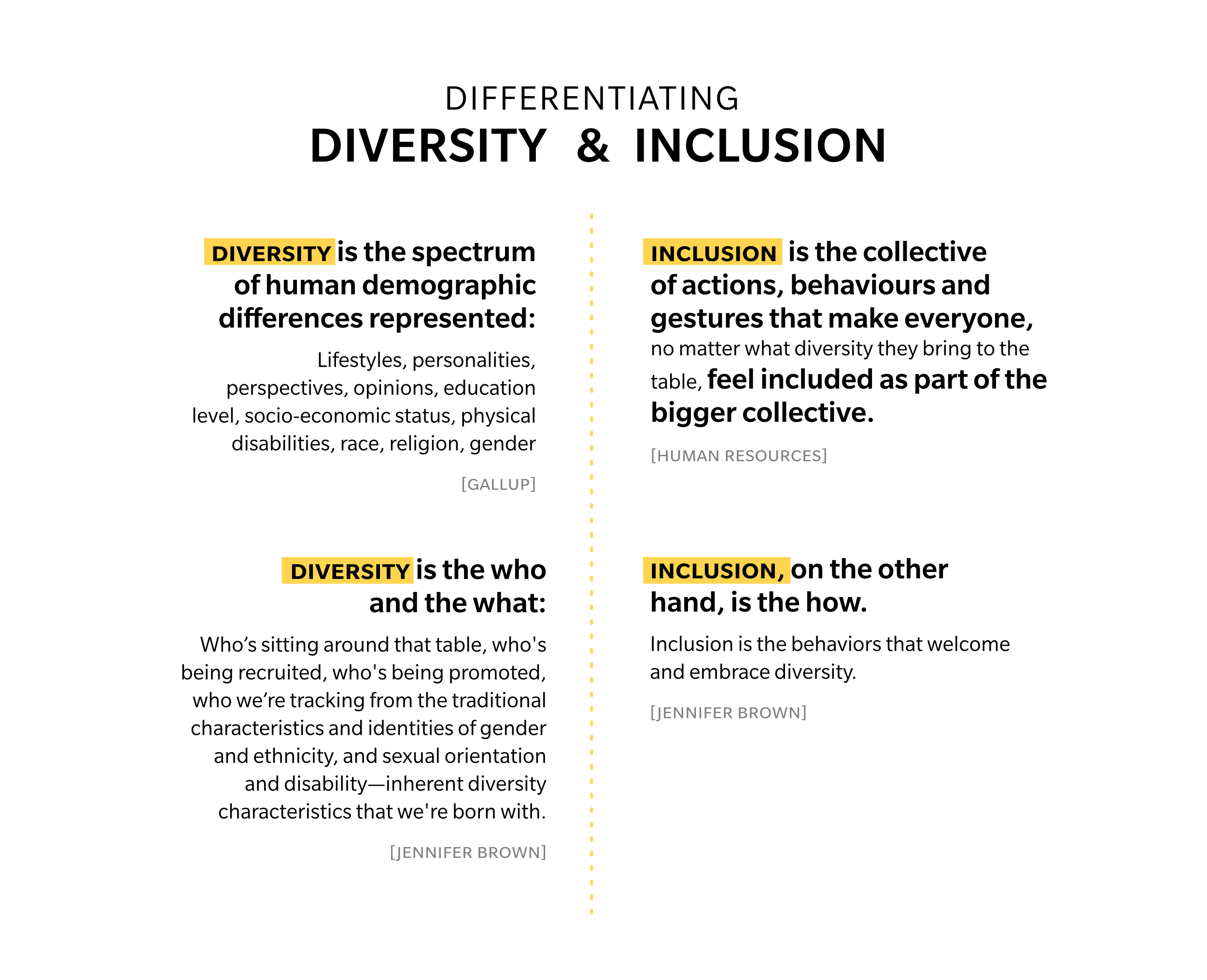 Differentiating Diversity & Inclusion ROHEI1