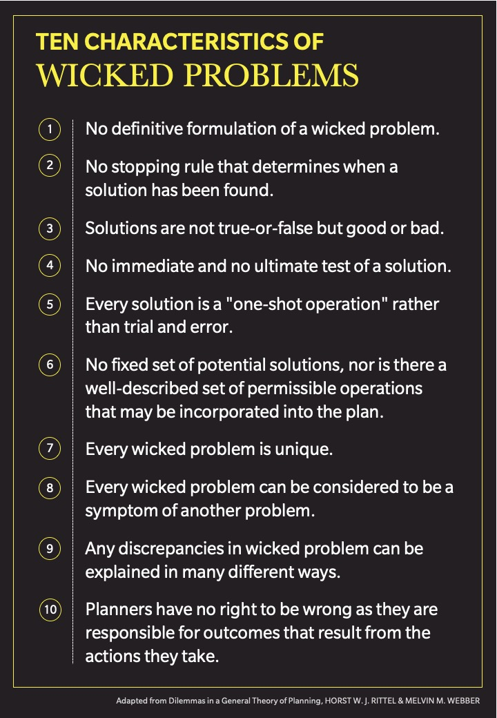 TEN Characteristics of Wicked Problems